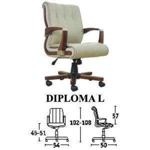 Kursi Savello Diploma L