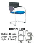 Kursi Kuliah Indachi DOV IV KCR