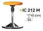 Kursi Bar Stool Ichiko IC-212 M