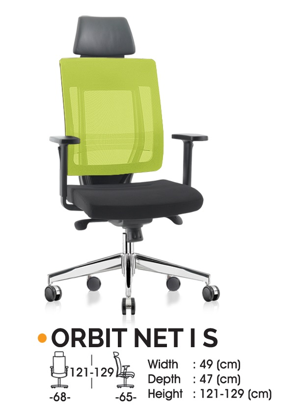 ORBIT NET I S