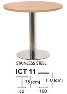 ICT-11