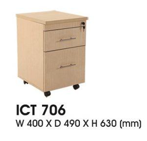 ICT-706