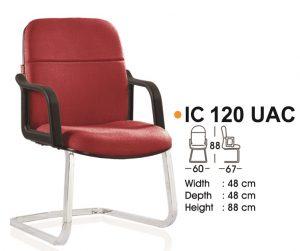IC 120 UAC