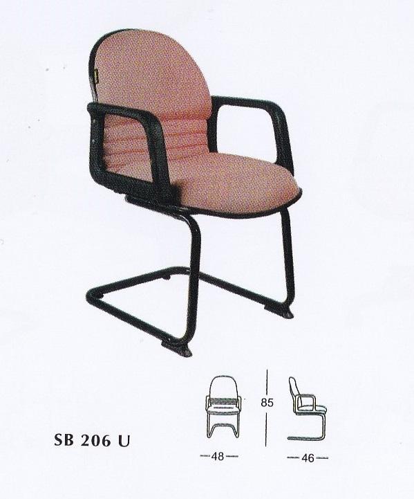 SB 206 U
